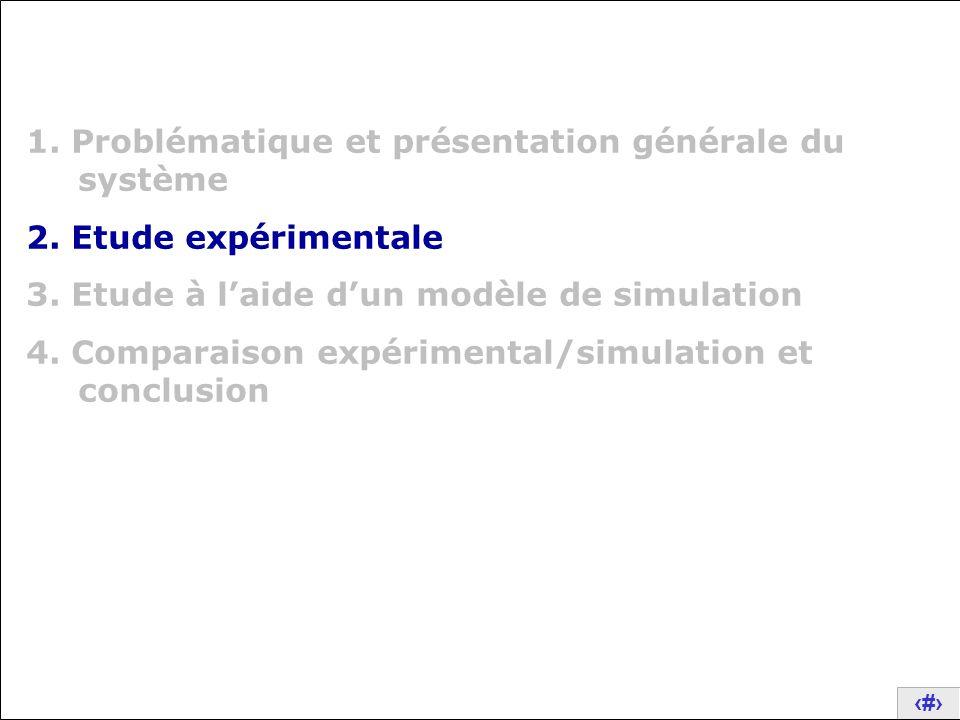 8 1. Problématique et présentation générale du système 2. Etude expérimentale 3. Etude à l'aide d'un modèle de simulation 4. Comparaison expérimental/