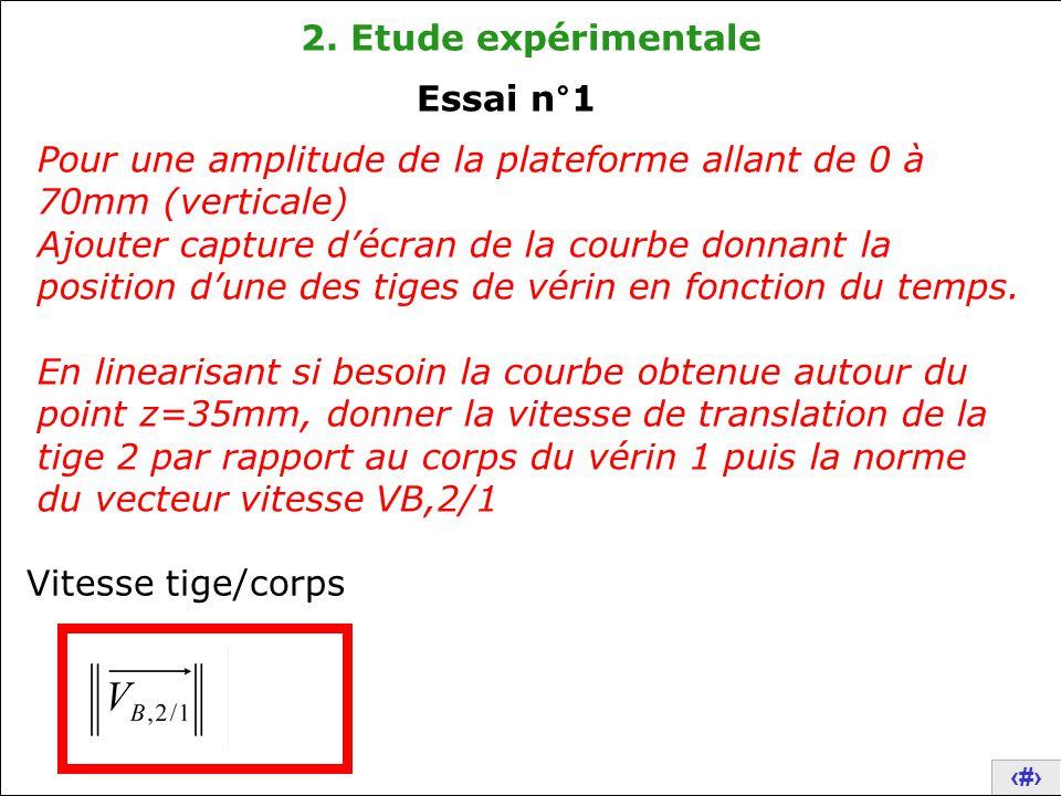 9 2. Etude expérimentale Pour une amplitude de la plateforme allant de 0 à 70mm (verticale) Ajouter capture d'écran de la courbe donnant la position d