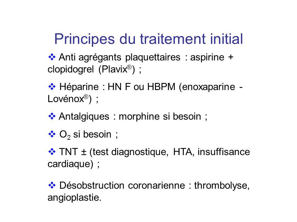 Principes du traitement initial  Anti agrégants plaquettaires : aspirine + clopidogrel (Plavix ® ) ;  Héparine : HN F ou HBPM (enoxaparine - Lovénox ® ) ;  Antalgiques : morphine si besoin ;  O 2 si besoin ;  TNT ± (test diagnostique, HTA, insuffisance cardiaque) ;  Désobstruction coronarienne : thrombolyse, angioplastie.