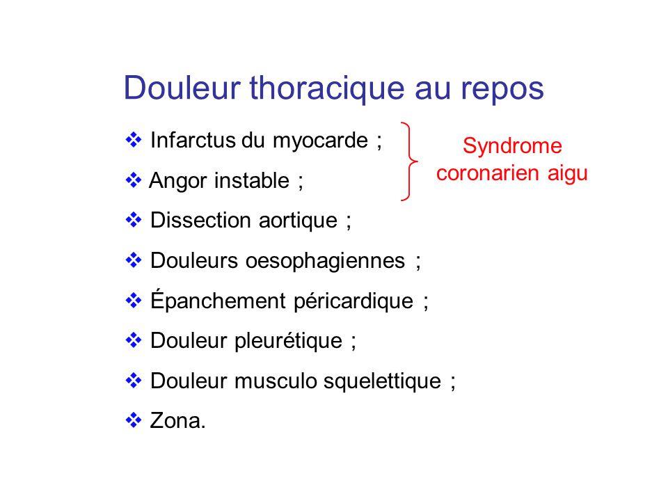 Douleur thoracique au repos  Infarctus du myocarde ;  Angor instable ;  Dissection aortique ;  Douleurs oesophagiennes ;  Épanchement péricardique ;  Douleur pleurétique ;  Douleur musculo squelettique ;  Zona.