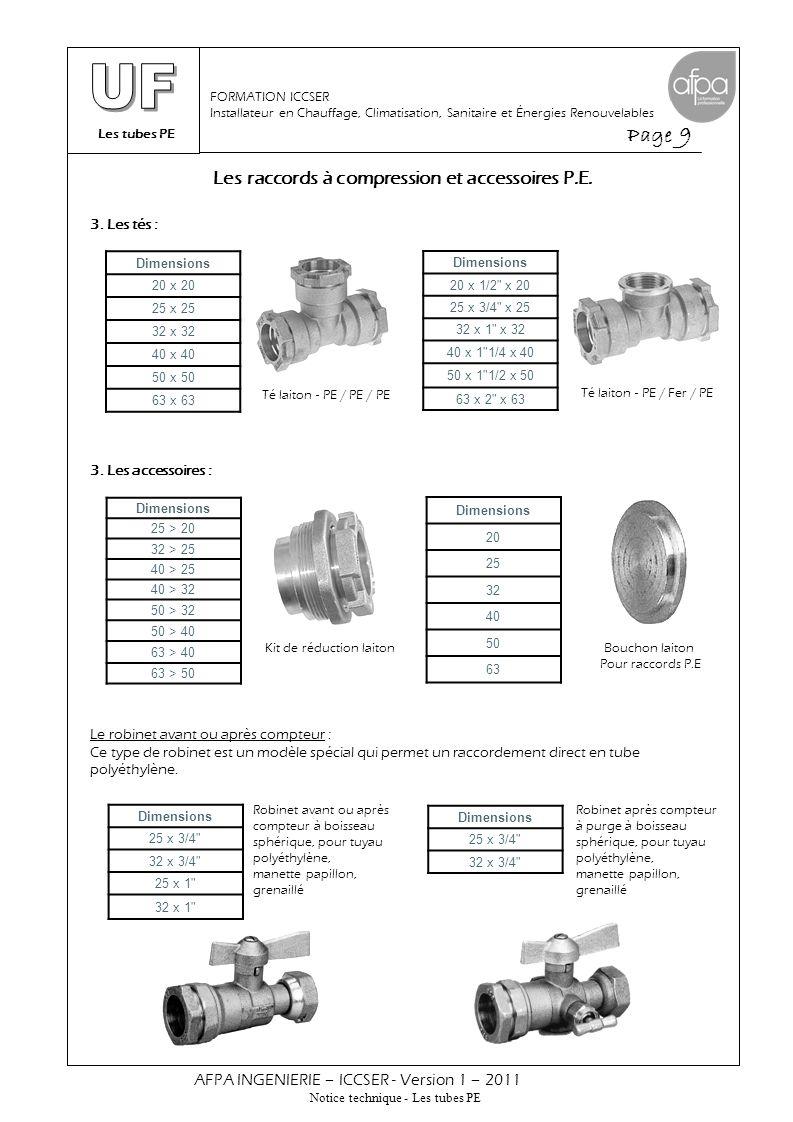Les tubes PE Page 9 AFPA INGENIERIE – ICCSER - Version 1 – 2011 Notice technique - Les tubes PE FORMATION ICCSER Installateur en Chauffage, Climatisat