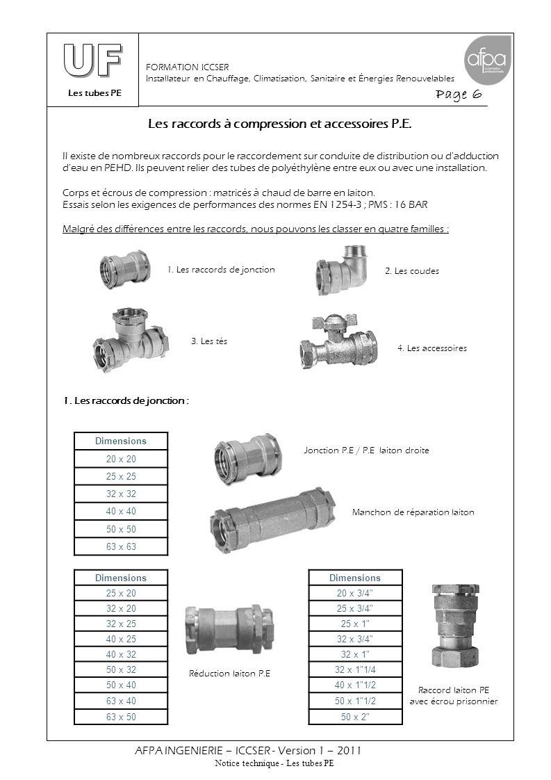 Les tubes PE Page 6 AFPA INGENIERIE – ICCSER - Version 1 – 2011 Notice technique - Les tubes PE FORMATION ICCSER Installateur en Chauffage, Climatisat