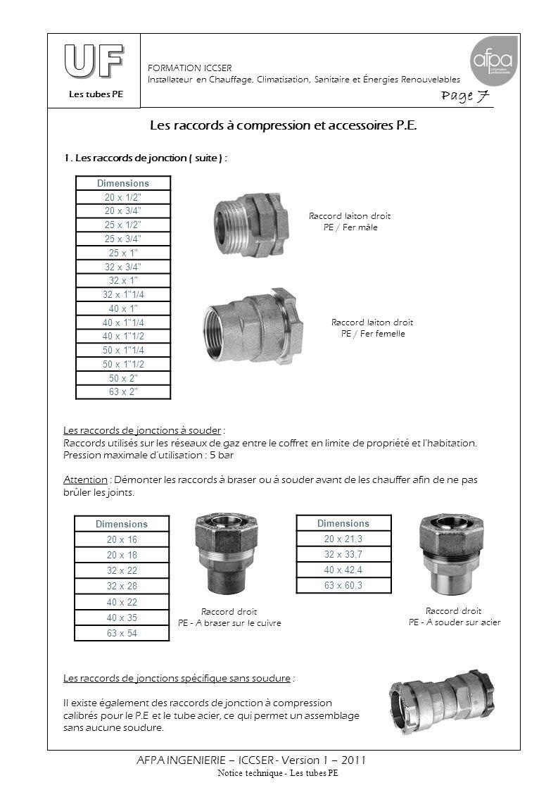 Les tubes PE Page 7 AFPA INGENIERIE – ICCSER - Version 1 – 2011 Notice technique - Les tubes PE FORMATION ICCSER Installateur en Chauffage, Climatisat