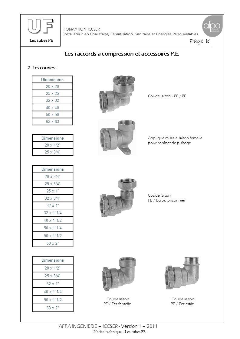 Les tubes PE Page 8 AFPA INGENIERIE – ICCSER - Version 1 – 2011 Notice technique - Les tubes PE FORMATION ICCSER Installateur en Chauffage, Climatisat