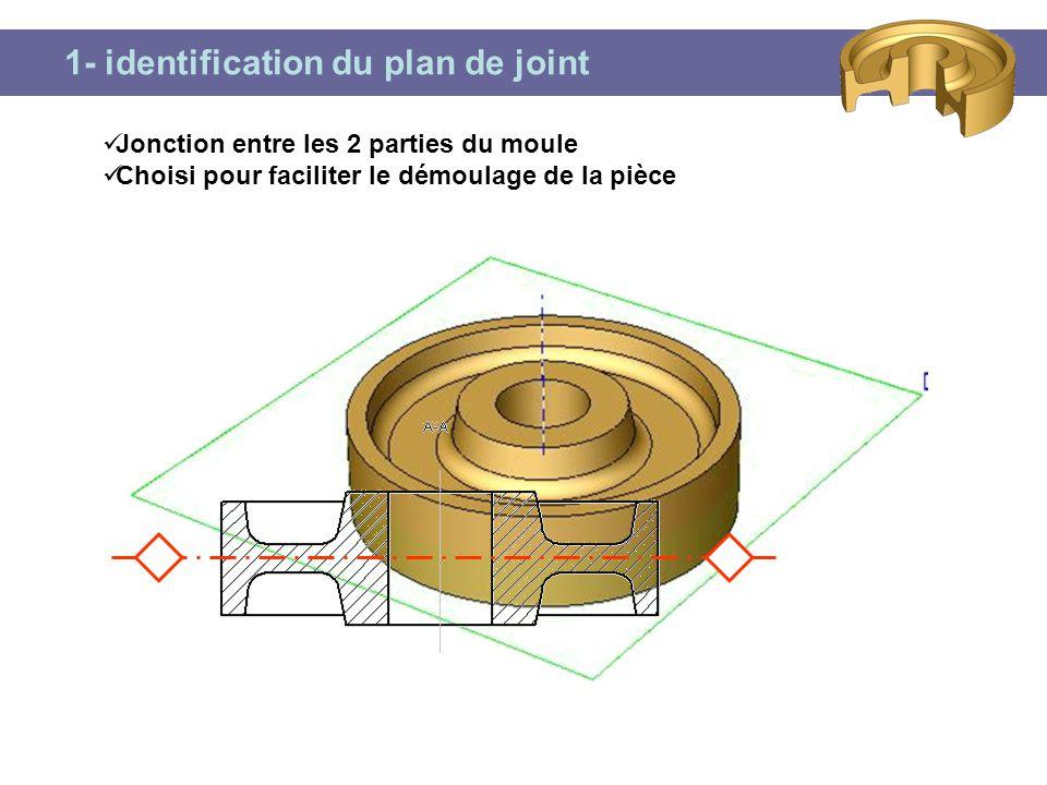 1- identification du plan de joint Jonction entre les 2 parties du moule Choisi pour faciliter le démoulage de la pièce