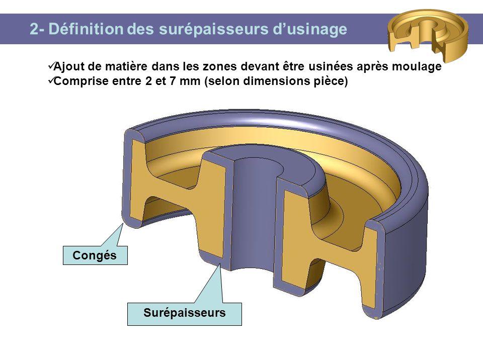 2- Définition des surépaisseurs d'usinage Ajout de matière dans les zones devant être usinées après moulage Comprise entre 2 et 7 mm (selon dimensions