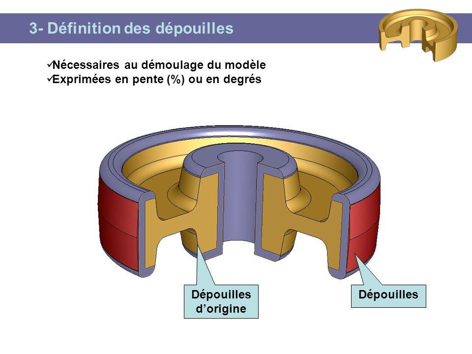 3- Définition des dépouilles Nécessaires au démoulage du modèle Exprimées en pente (%) ou en degrés Dépouilles Dépouilles d'origine