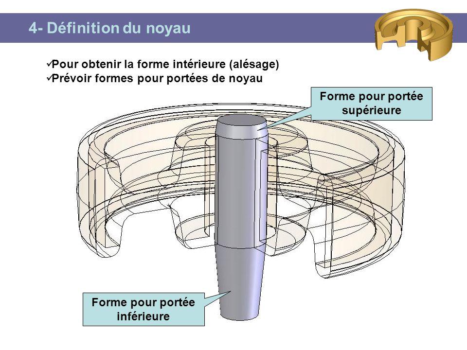 4- Définition du noyau Pour obtenir la forme intérieure (alésage) Prévoir formes pour portées de noyau Forme pour portée inférieure Forme pour portée