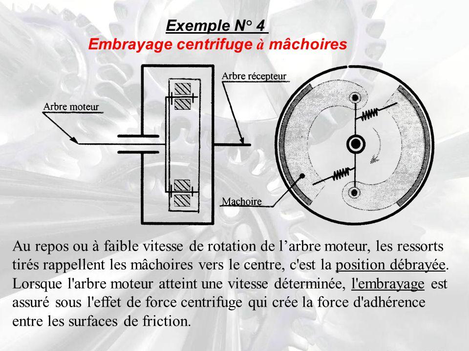 Exemple N° 4 Embrayage centrifuge à mâchoires Au repos ou à faible vitesse de rotation de l'arbre moteur, les ressorts tirés rappellent les mâchoires vers le centre, c est la position débrayée.