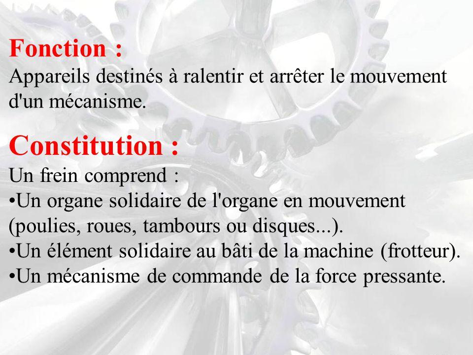 Constitution : Un frein comprend : Un organe solidaire de l organe en mouvement (poulies, roues, tambours ou disques...).