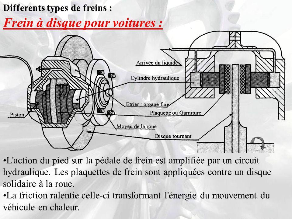 Differents types de freins : Frein à disque pour voitures : L action du pied sur la pédale de frein est amplifiée par un circuit hydraulique.