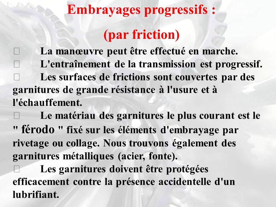 Formes de surfaces de friction