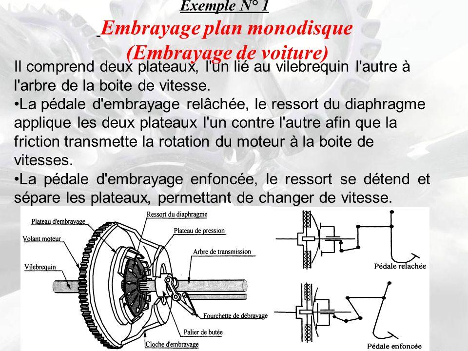 Differents types de freins : Un ou deux sabots en bois ou en fonte commandée par des leviers assurent le freinage.