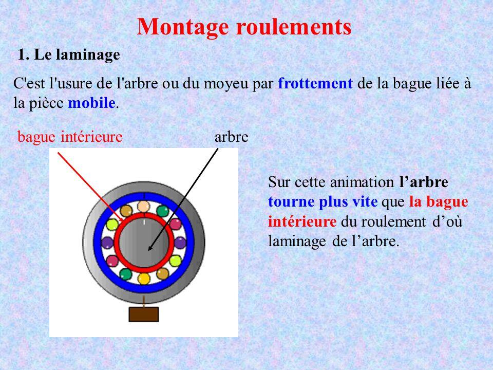 Montage roulements 1. Le laminage C'est l'usure de l'arbre ou du moyeu par frottement de la bague liée à la pièce mobile. Sur cette animation l'arbre