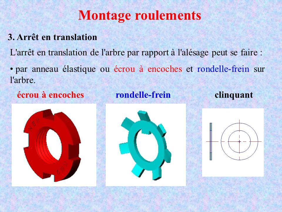 Montage roulements 3. Arrêt en translation L'arrêt en translation de l'arbre par rapport à l'alésage peut se faire : par anneau élastique ou écrou à e