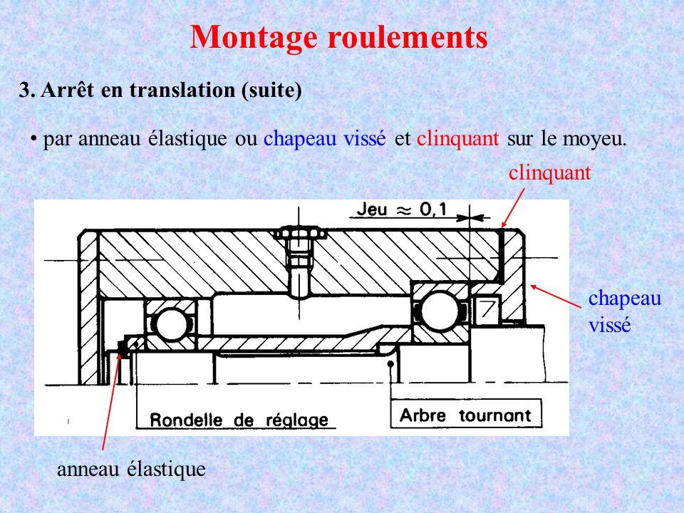 Montage roulements 3. Arrêt en translation (suite) par anneau élastique ou chapeau vissé et clinquant sur le moyeu. anneau élastique clinquant chapeau