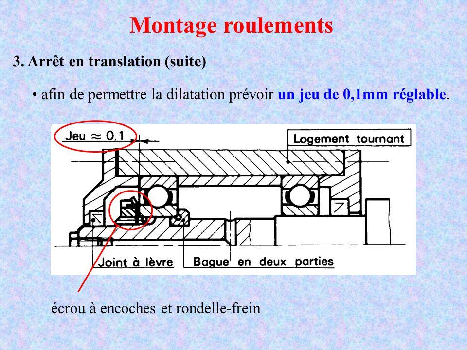 Montage roulements 3. Arrêt en translation (suite) écrou à encoches et rondelle-frein afin de permettre la dilatation prévoir un jeu de 0,1mm réglable