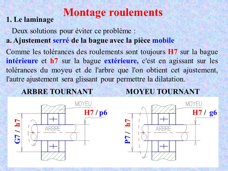 Montage roulements 3.