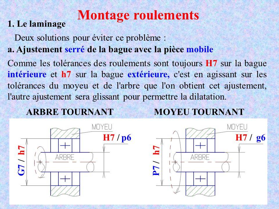 ARBRE TOURNANTMOYEU TOURNANT Montage roulements Deux solutions pour éviter ce problème : 1. Le laminage a. Ajustement serré de la bague avec la pièce