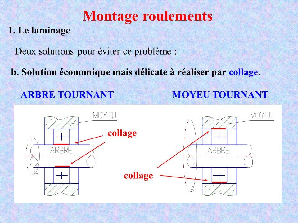 Montage roulements b. Solution économique mais délicate à réaliser par collage. 1. Le laminage Deux solutions pour éviter ce problème : ARBRE TOURNANT