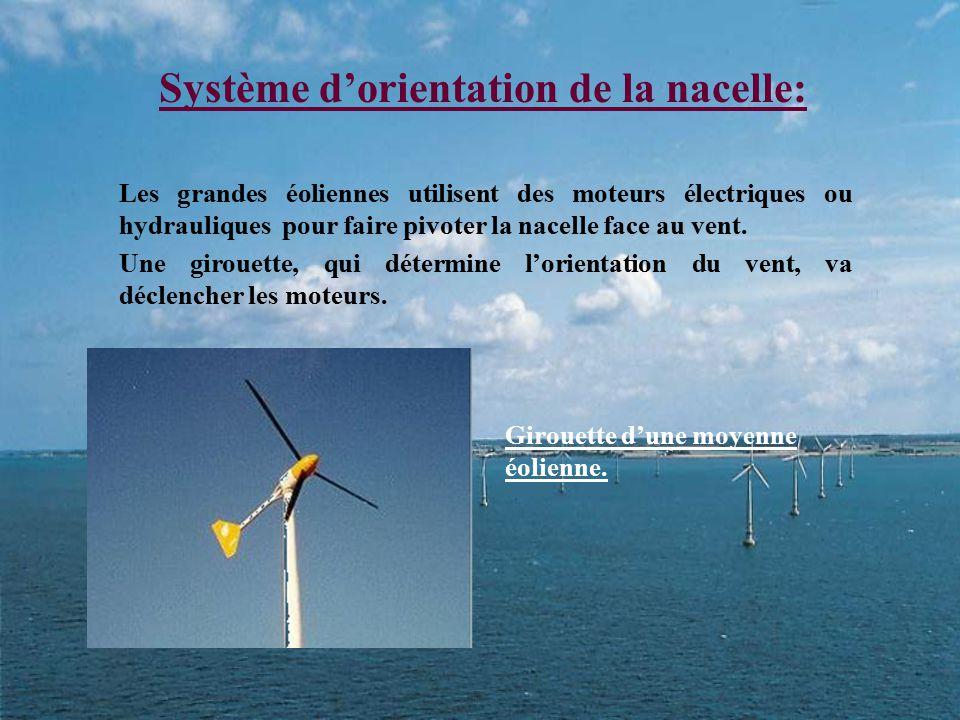 Système d'orientation de la nacelle: Les grandes éoliennes utilisent des moteurs électriques ou hydrauliques pour faire pivoter la nacelle face au ven