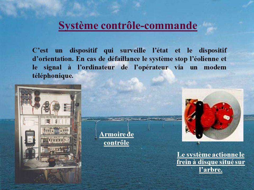 Système contrôle-commande C'est un dispositif qui surveille l'état et le dispositif d'orientation. En cas de défaillance le système stop l'éolienne et