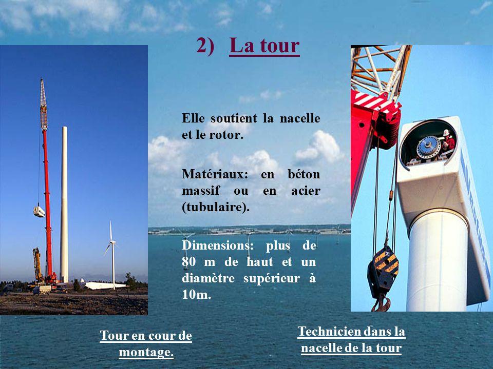 2)La tour Elle soutient la nacelle et le rotor. Matériaux: en béton massif ou en acier (tubulaire). Tour en cour de montage. Technicien dans la nacell
