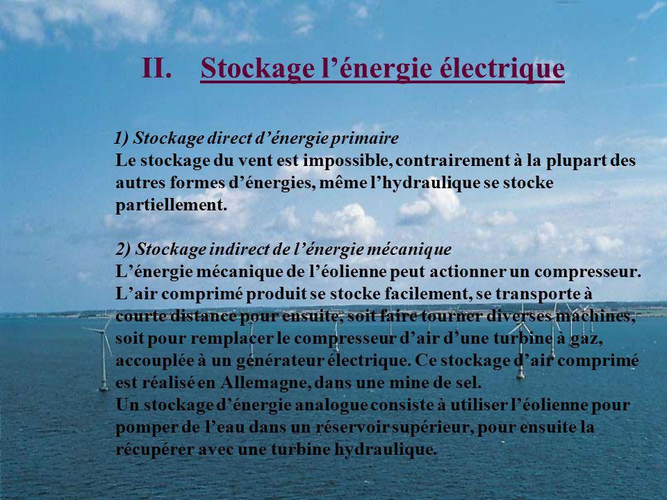 II.Stockage l'énergie électrique 1) Stockage direct d'énergie primaire Le stockage du vent est impossible, contrairement à la plupart des autres forme