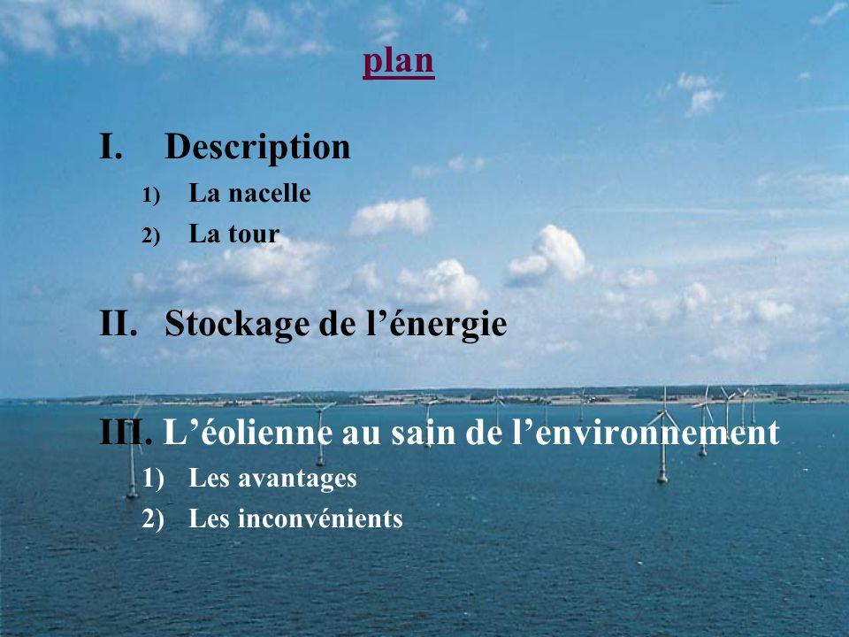 plan I. Description 1) La nacelle 2) La tour II. Stockage de l'énergie III. L'éolienne au sain de l'environnement 1)Les avantages 2)Les inconvénients
