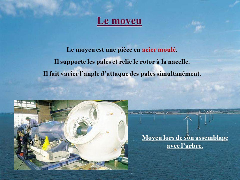 Le moyeu Le moyeu est une pièce en acier moulé. Il supporte les pales et relie le rotor à la nacelle. Il fait varier l'angle d'attaque des pales simul