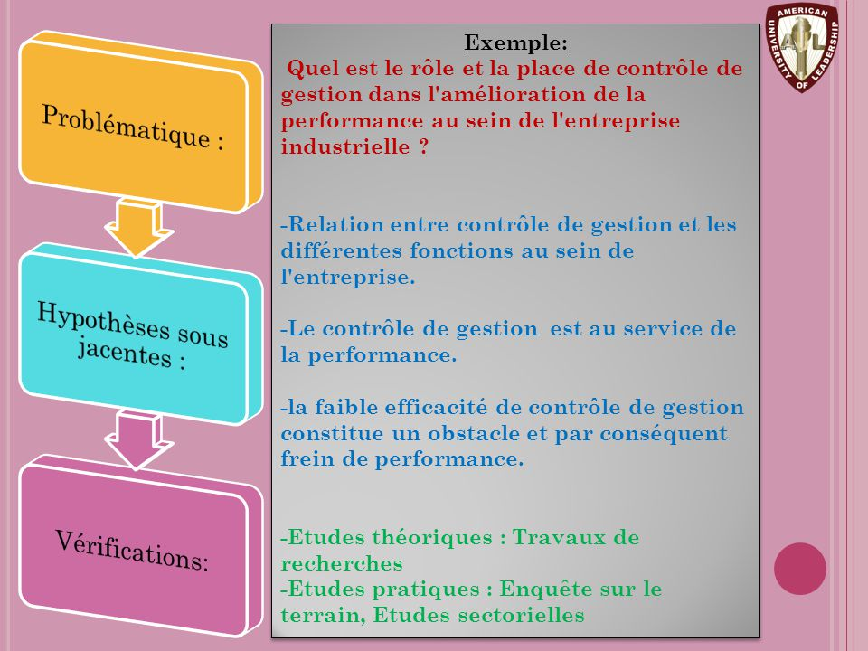 Exemple: Quel est le rôle et la place de contrôle de gestion dans l amélioration de la performance au sein de l entreprise industrielle .