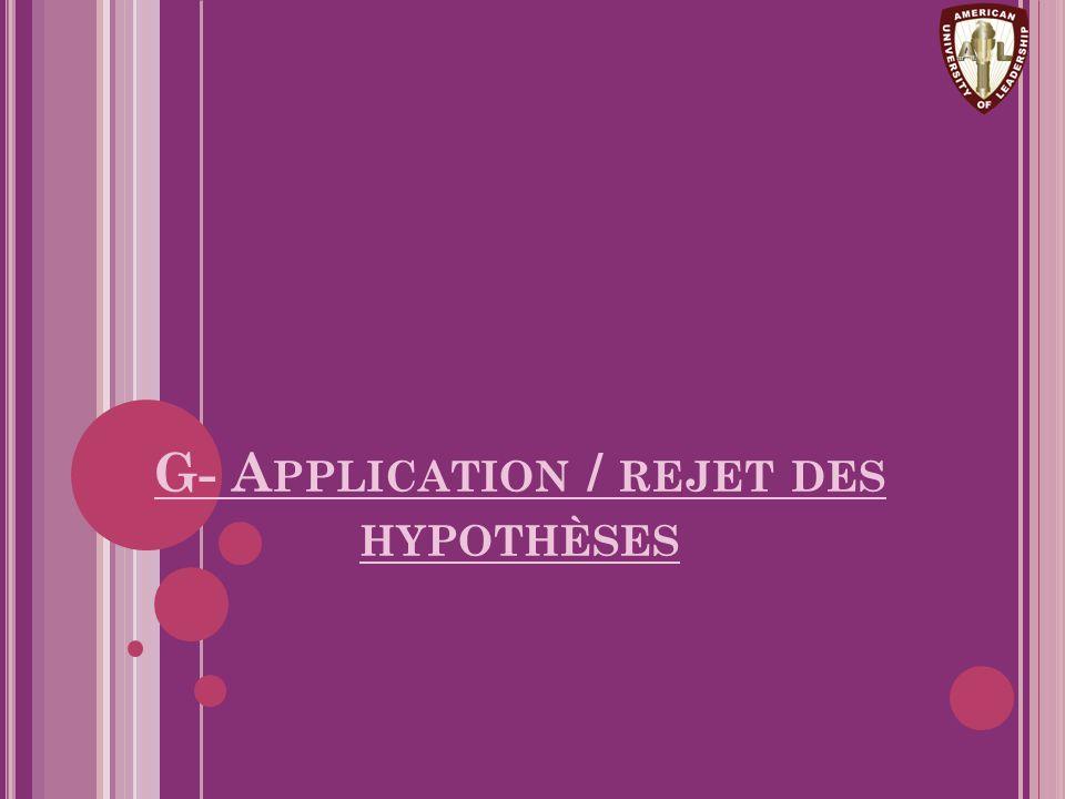 G- A PPLICATION / REJET DES HYPOTHÈSES