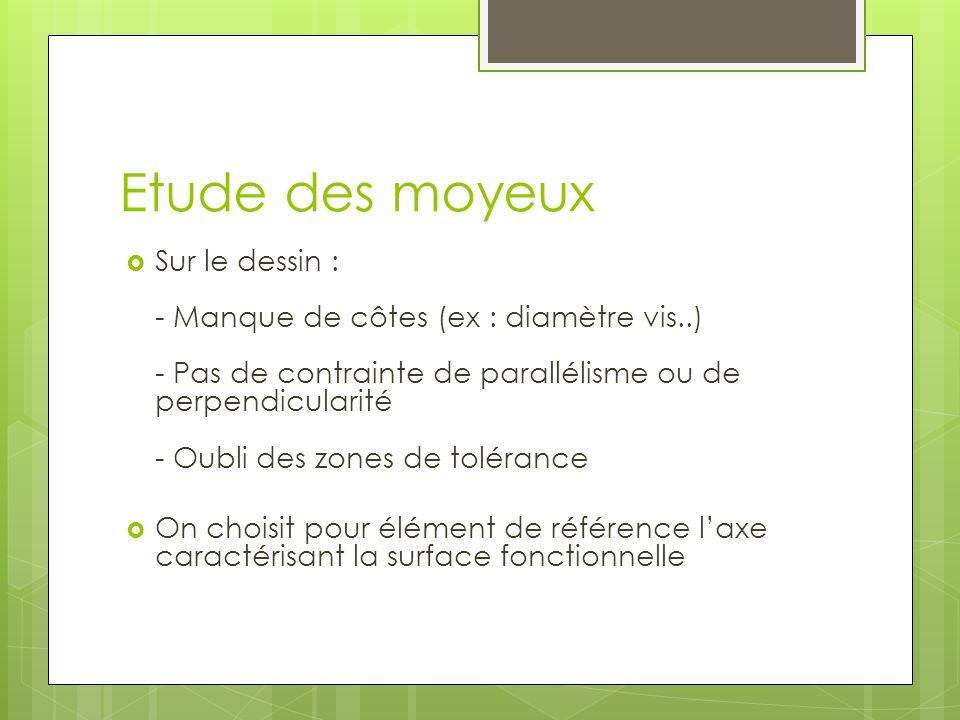 Défauts des moyeux : MoyeuObservationsType de toléranceTolérance à ajouter 1 Disque de frein frotte.