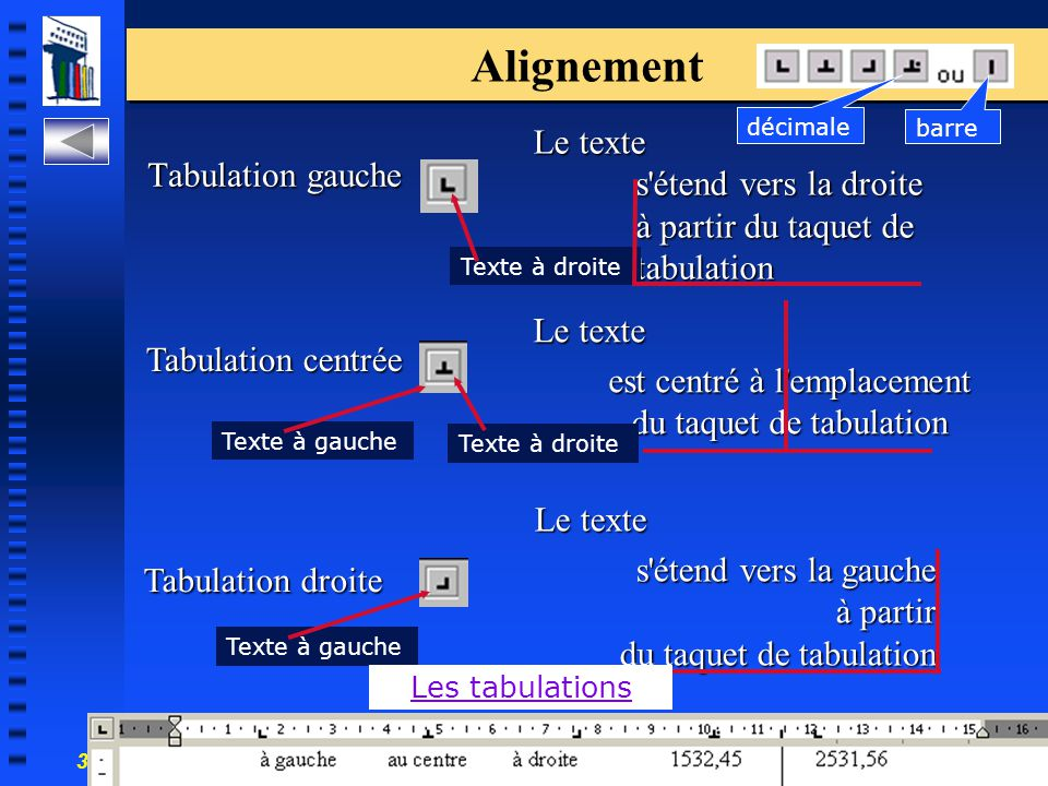 30-700-96 Introduction à l'informatique en gestion 40 Alignement Tabulation gauche Le texte s'étend vers la droite à partir du taquet de tabulation Le