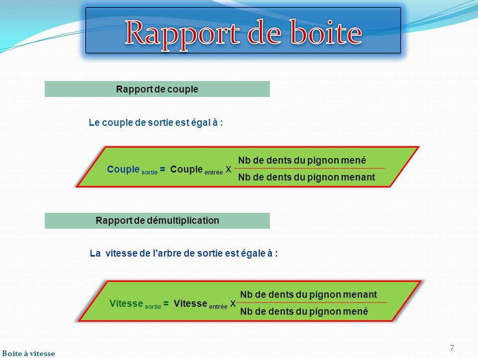 Boite à vitesse 7 La vitesse de l'arbre de sortie est égale à : Rapport de démultiplication Rapport de couple Le couple de sortie est égal à :