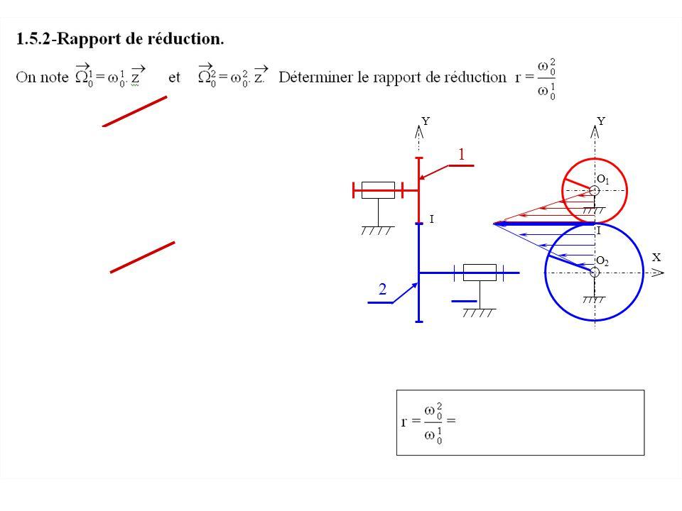 YY X I I O2O2 O1O1 La condition de roulement sans glissement en I impose : Or : 1 2