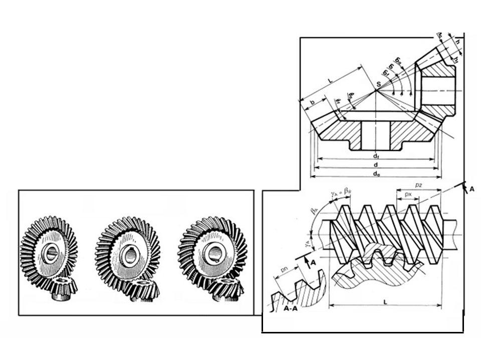 DroitesHélicoïdalesSpirale Dimensions caractéristiques Le ½ angle au sommet des cônes. Le nombre de filets de la vis