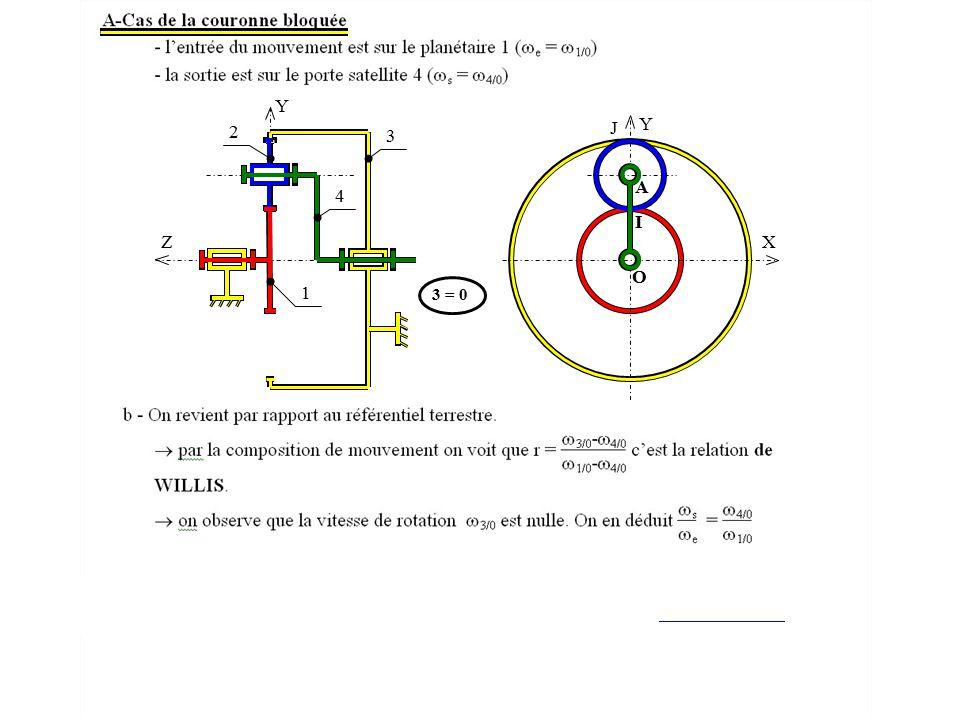 O A X Y I J Y Z 1 2 4 3 3 = 0 avec