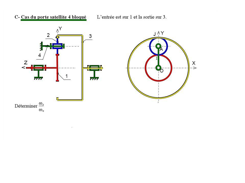 O A X Y I J Y Z 1 2 4 3 Ici le 4 est fixe par rapport au bâti, Il s'agit donc d'un train simple. Le calcul correspond exactement à celui qui est fait