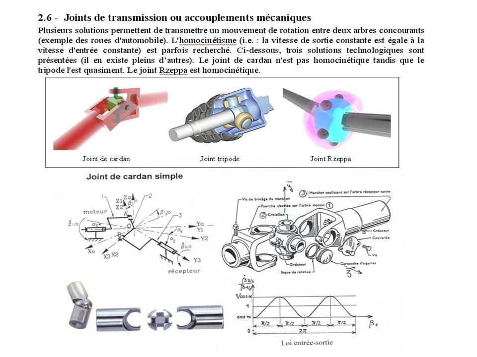 Fin Voir le diaporama sur les joints de transmission (DL n°2)