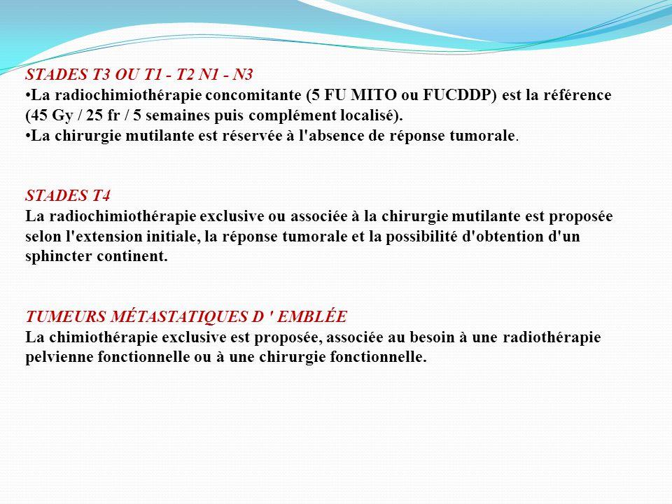 STADES T3 OU T1 - T2 N1 - N3 La radiochimiothérapie concomitante (5 FU MITO ou FUCDDP) est la référence (45 Gy / 25 fr / 5 semaines puis complément localisé).