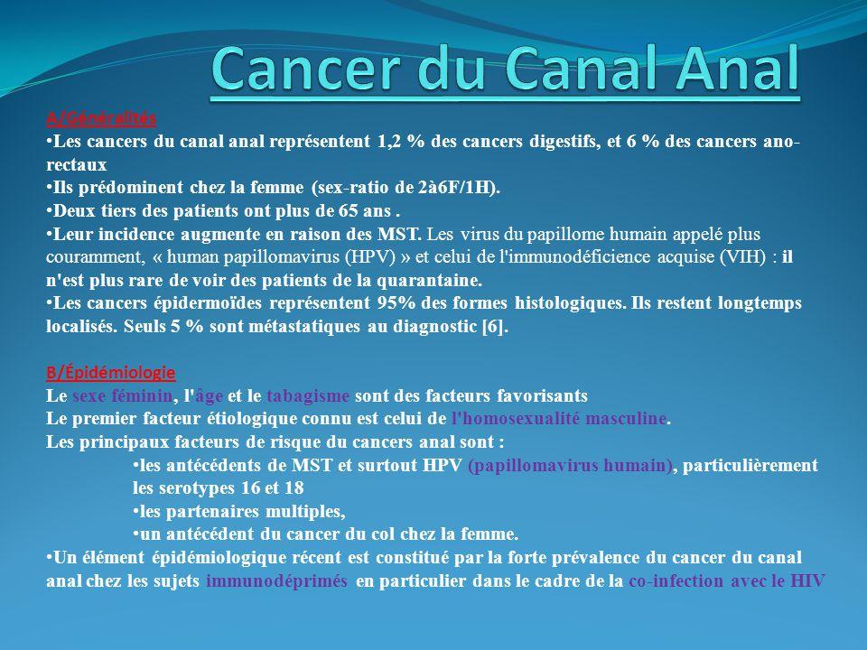 A/Généralités Les cancers du canal anal représentent 1,2 % des cancers digestifs, et 6 % des cancers ano- rectaux Ils prédominent chez la femme (sex-ratio de 2à6F/1H).
