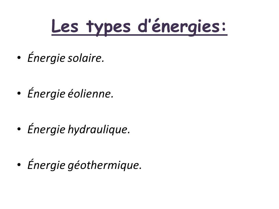 Les types d'énergies: Énergie solaire. Énergie éolienne. Énergie hydraulique. Énergie géothermique.