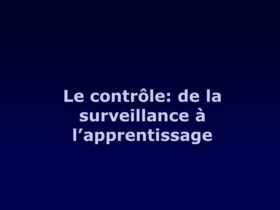 Le contrôle: de la surveillance à l'apprentissage