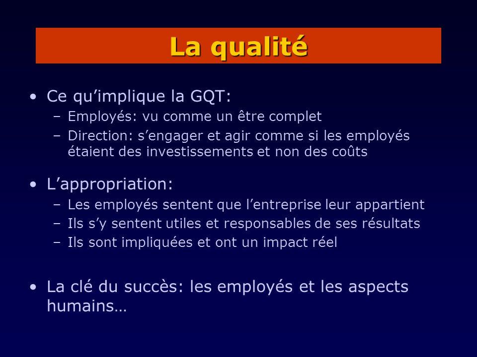 Ce qu'implique la GQT: –Employés: vu comme un être complet –Direction: s'engager et agir comme si les employés étaient des investissements et non des coûts L'appropriation: –Les employés sentent que l'entreprise leur appartient –Ils s'y sentent utiles et responsables de ses résultats –Ils sont impliquées et ont un impact réel La clé du succès: les employés et les aspects humains… La qualité