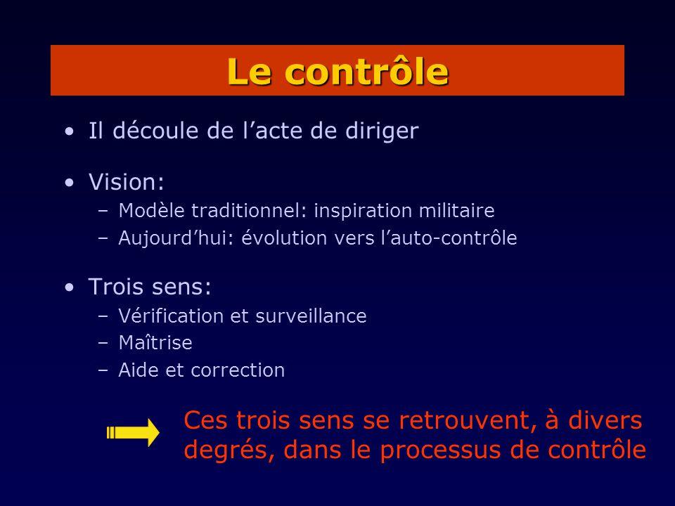 Il découle de l'acte de diriger Vision: –Modèle traditionnel: inspiration militaire –Aujourd'hui: évolution vers l'auto-contrôle Trois sens: –Vérification et surveillance –Maîtrise –Aide et correction Le contrôle Ces trois sens se retrouvent, à divers degrés, dans le processus de contrôle