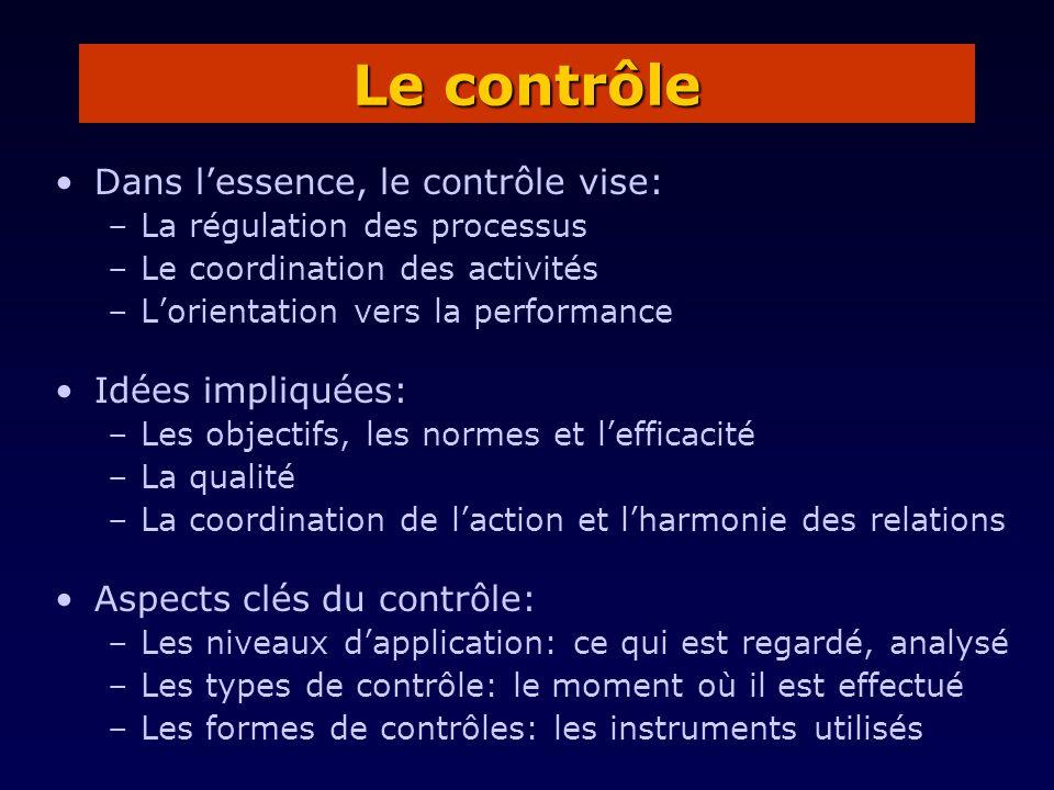 Dans l'essence, le contrôle vise: –La régulation des processus –Le coordination des activités –L'orientation vers la performance Idées impliquées: –Les objectifs, les normes et l'efficacité –La qualité –La coordination de l'action et l'harmonie des relations Aspects clés du contrôle: –Les niveaux d'application: ce qui est regardé, analysé –Les types de contrôle: le moment où il est effectué –Les formes de contrôles: les instruments utilisés Le contrôle