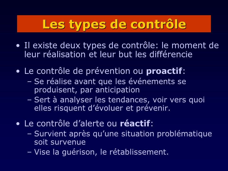 Il existe deux types de contrôle: le moment de leur réalisation et leur but les différencie Le contrôle de prévention ou proactif: –Se réalise avant que les événements se produisent, par anticipation –Sert à analyser les tendances, voir vers quoi elles risquent d'évoluer et prévenir.