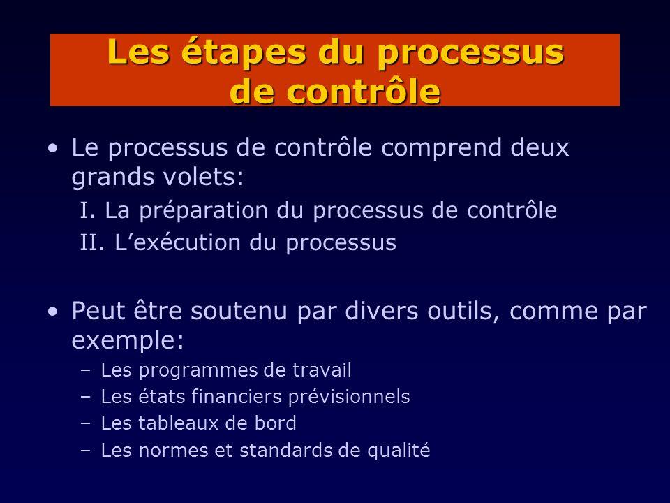 Le processus de contrôle comprend deux grands volets: I.