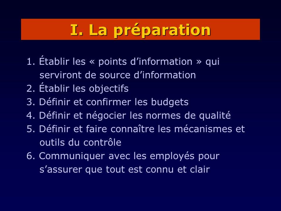 1. Établir les « points d'information » qui serviront de source d'information 2.